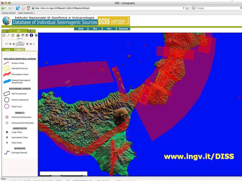Istituto Nazionale di Geofisica e Vulcanologia Slip normale puro vs lievemente obliquo Slip normale puro vs lievemente obliquo Lunghezza della faglia