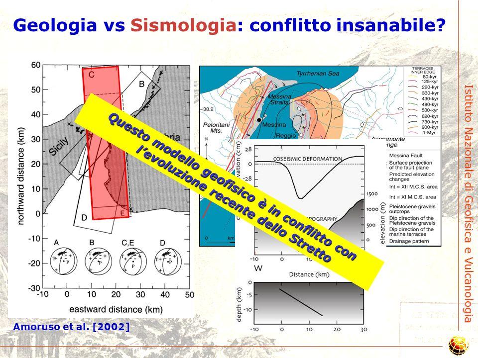 Istituto Nazionale di Geofisica e Vulcanologia Geologia vs Sismologia: conflitto insanabile? Tortorici et al. [1995] Caciagli [2008] Questa ipotesi ge