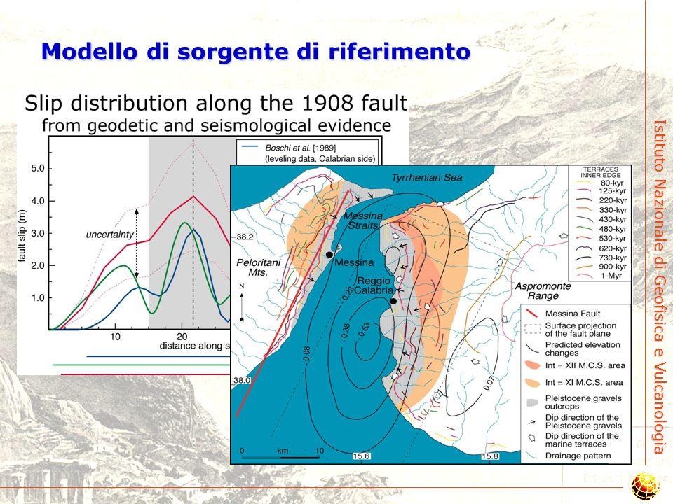 Istituto Nazionale di Geofisica e Vulcanologia Contesto tettonico Bordoni & Valensise [1998] Ghisetti [1984]