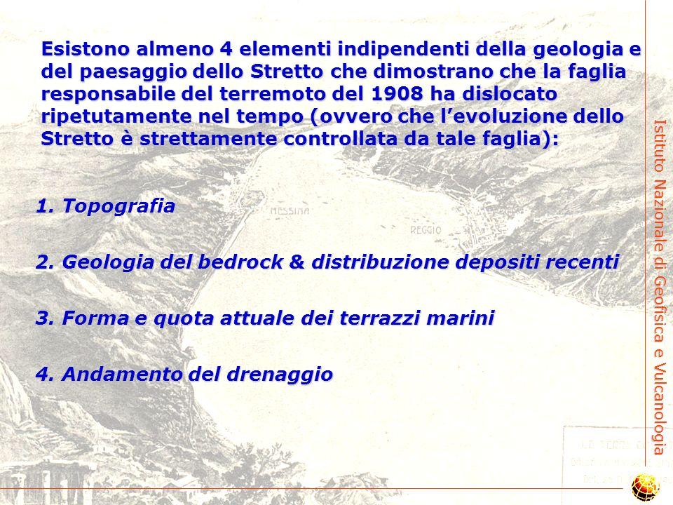Istituto Nazionale di Geofisica e Vulcanologia 1908: Variazioni di quota predette Gradiente minore Gradiente maggiore