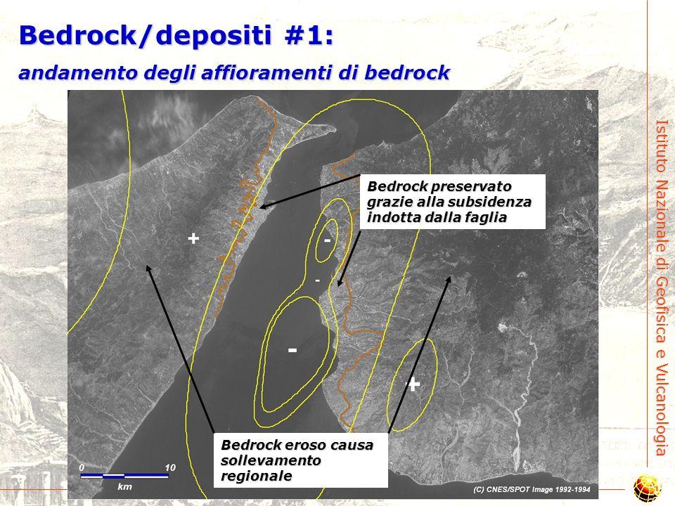 Istituto Nazionale di Geofisica e Vulcanologia Bedrock & depositi 2 Bedrock & depositi Istituto Nazionale di Geofisica e Vulcanologia