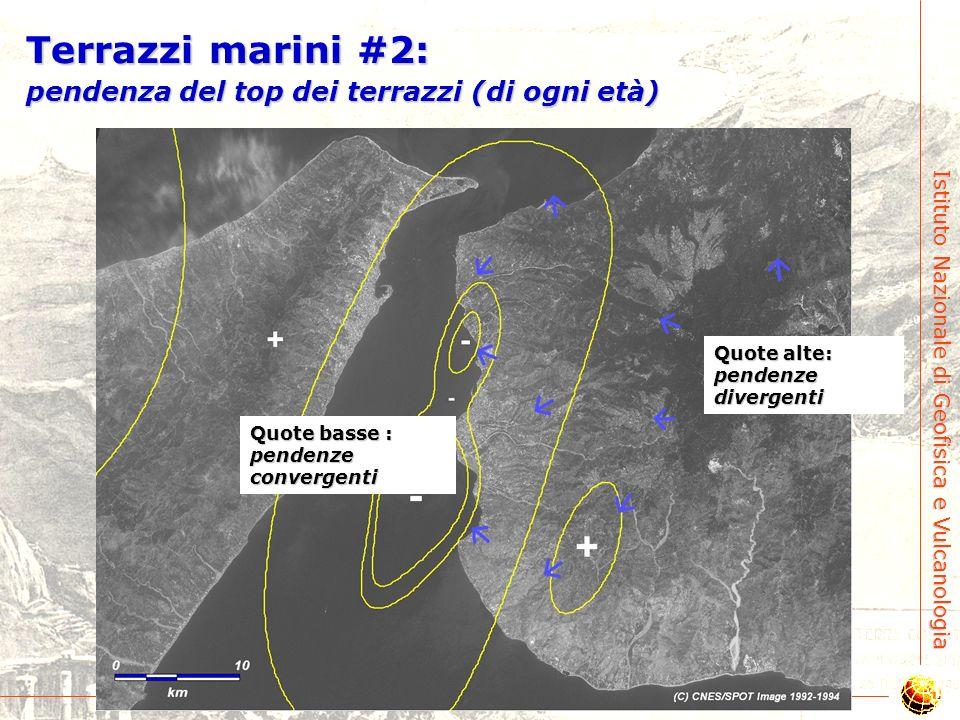 Terrazzi marini #1: andamento principali linee di riva (85 kyr-~1 Myr) Convessità verso terra Convessità verso mare 125 kyr