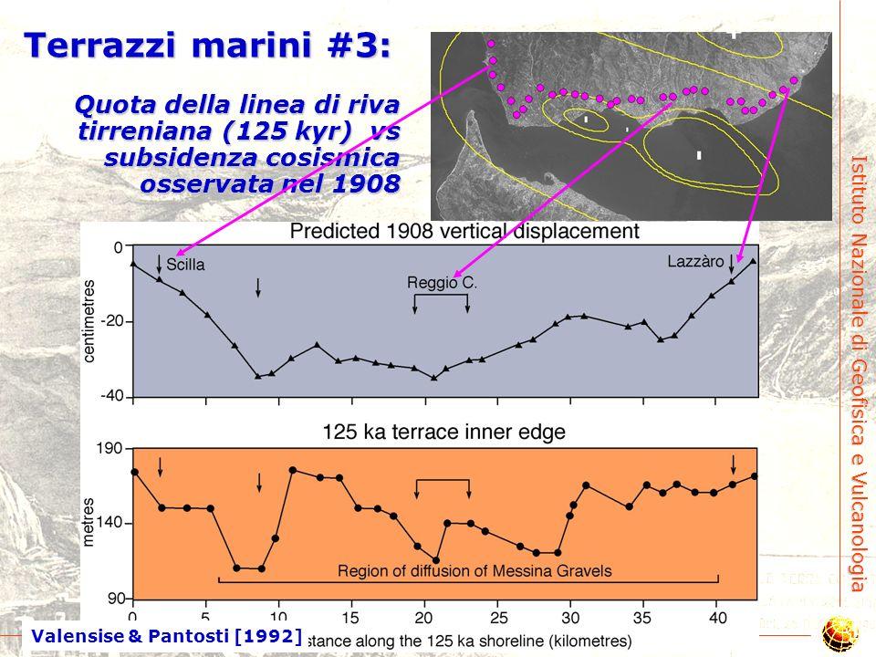 Istituto Nazionale di Geofisica e Vulcanologia Terrazzi marini #2: pendenza del top dei terrazzi (di ogni età) Quote alte: pendenze divergenti Quote b