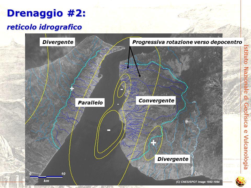 Drenaggio #1: forma dei bacini e andamento dello spartiacque Singoli sotto-bacini corto e ripido ampio, lungo e meno ripido Coincide con larea di mass
