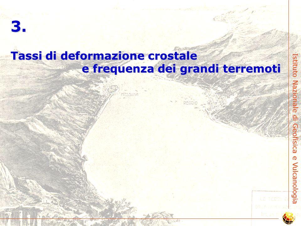 Istituto Nazionale di Geofisica e Vulcanologia Drenaggio #3: profili longitudinali delle fiumare Faglia di Reggio Calabria (da vari autori)