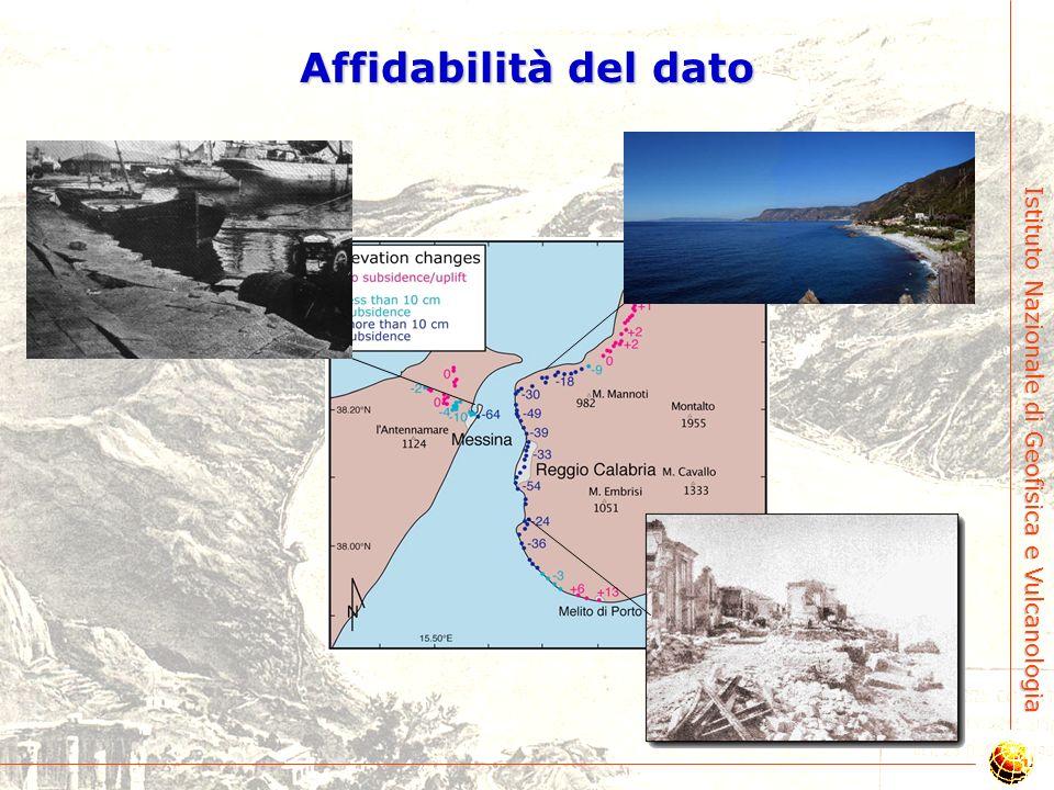 Istituto Nazionale di Geofisica e Vulcanologia Variazioni di quota cosismiche Loperfido [1909]