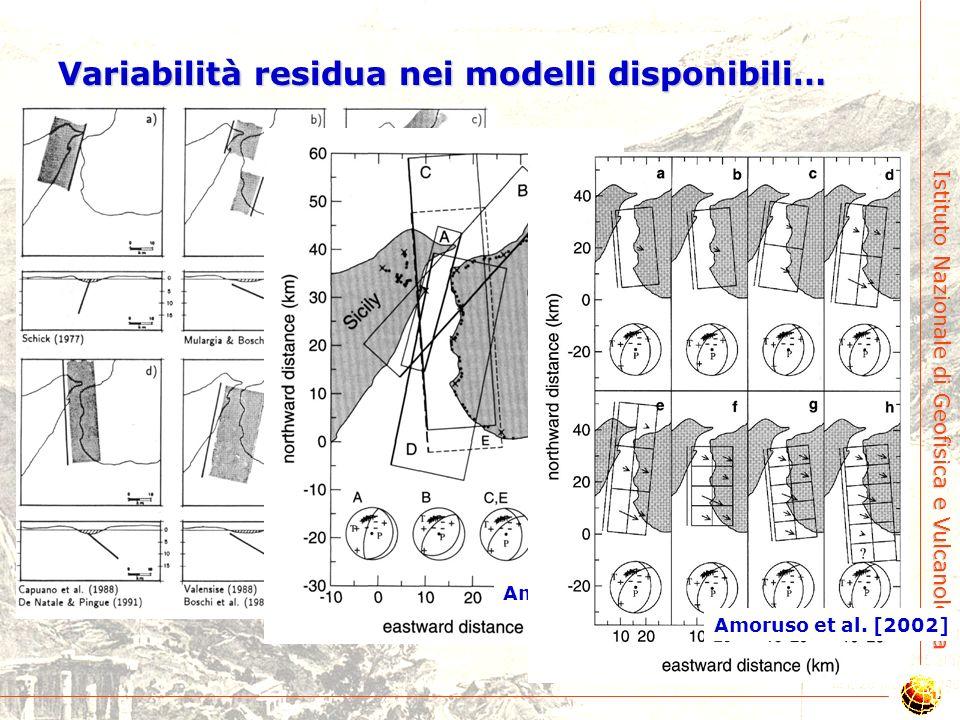 Istituto Nazionale di Geofisica e Vulcanologia Valensise & Pantosti [1992]