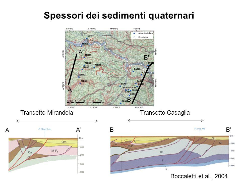 Spessori dei sedimenti quaternari A B A B Transetto MirandolaTransetto Casaglia A ABB Boccaletti et al., 2004