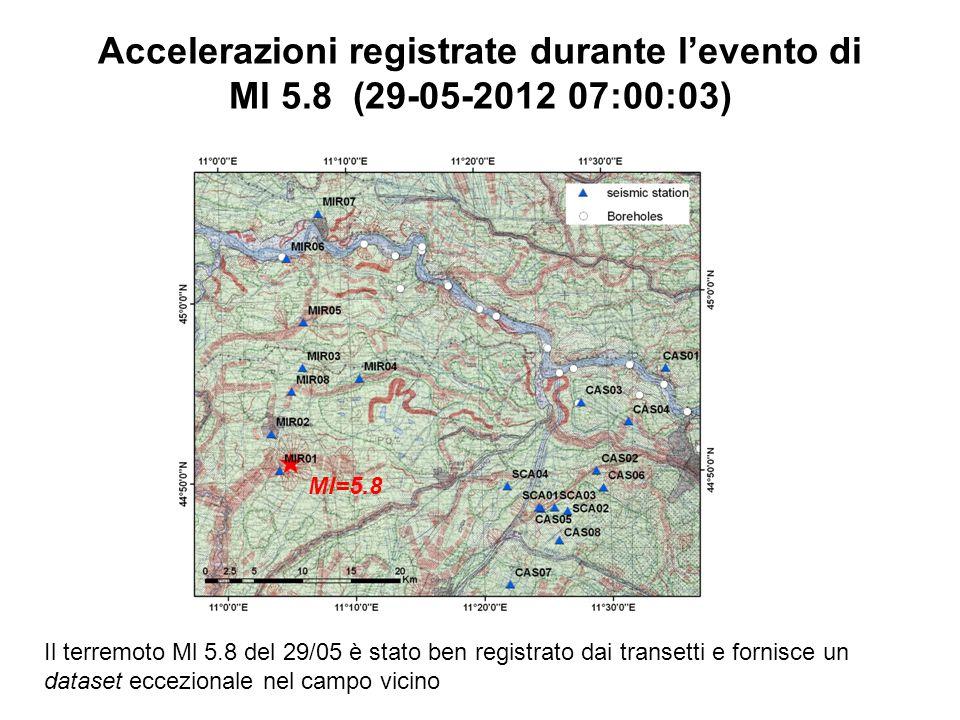 Accelerazioni registrate durante levento di Ml 5.8 (29-05-2012 07:00:03) Il terremoto Ml 5.8 del 29/05 è stato ben registrato dai transetti e fornisce