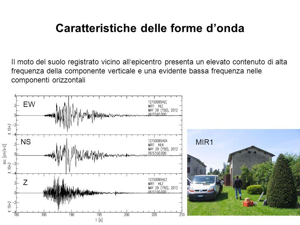 Caratteristiche delle forme donda MIR1 EW NS Z Il moto del suolo registrato vicino allepicentro presenta un elevato contenuto di alta frequenza della