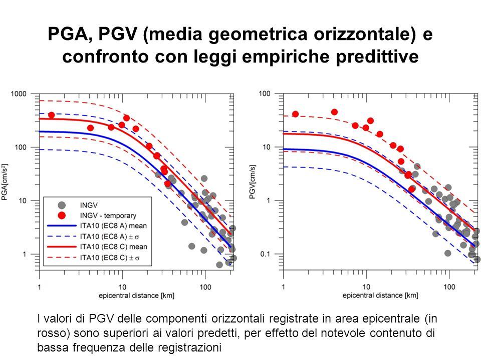 PGA, PGV (media geometrica orizzontale) e confronto con leggi empiriche predittive I valori di PGV delle componenti orizzontali registrate in area epi