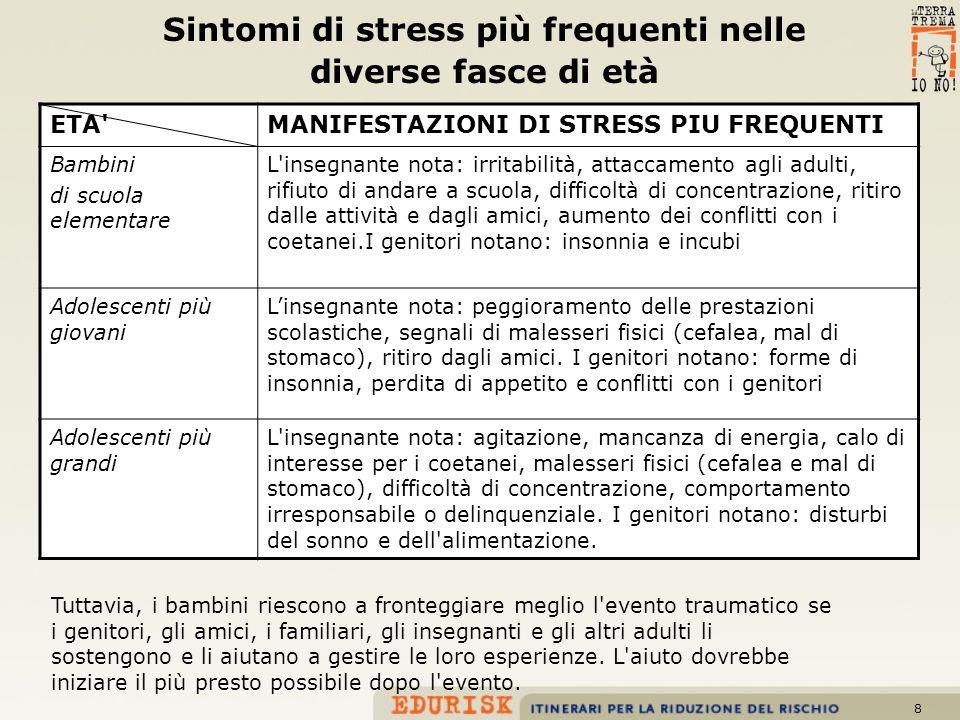8 Sintomi di stress più frequenti nelle diverse fasce di età Tuttavia, i bambini riescono a fronteggiare meglio l'evento traumatico se i genitori, gli