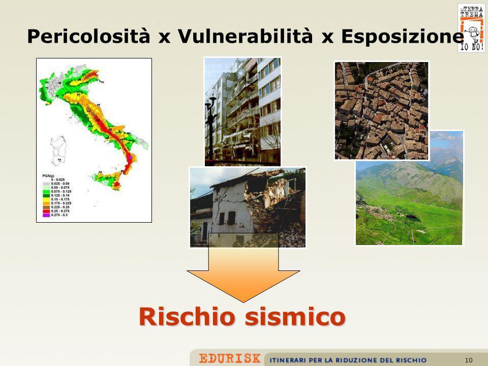 10 Pericolosità x Vulnerabilità x Esposizione Rischio sismico