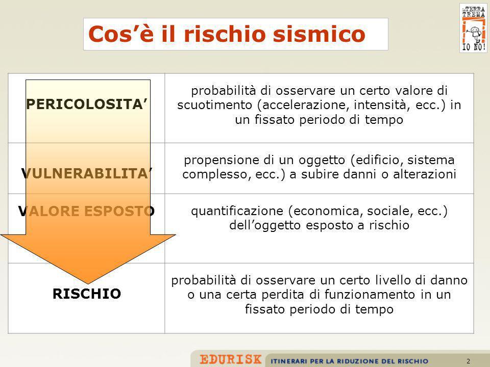 2 Cosè il rischio sismico PERICOLOSITA probabilità di osservare un certo valore di scuotimento (accelerazione, intensità, ecc.) in un fissato periodo