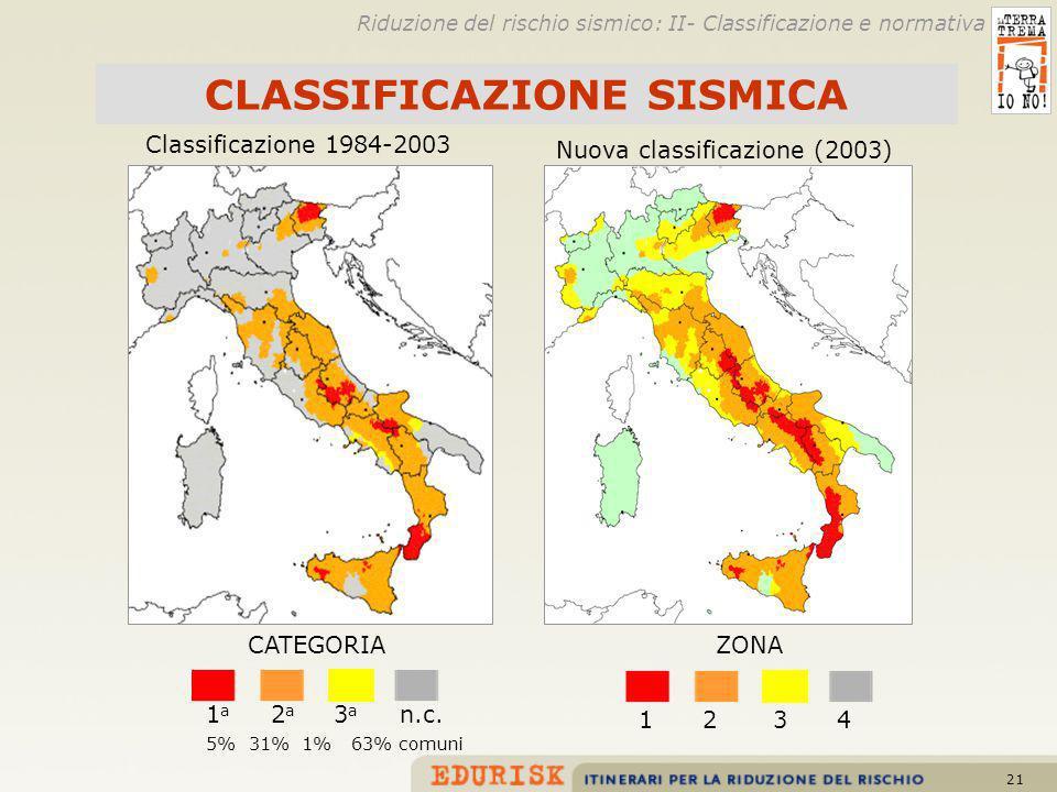 21 CLASSIFICAZIONE SISMICA Classificazione 1984-2003 Riduzione del rischio sismico: II- Classificazione e normativa Nuova classificazione (2003) CATEGORIAZONA 1 a 2 a 3 a n.c.