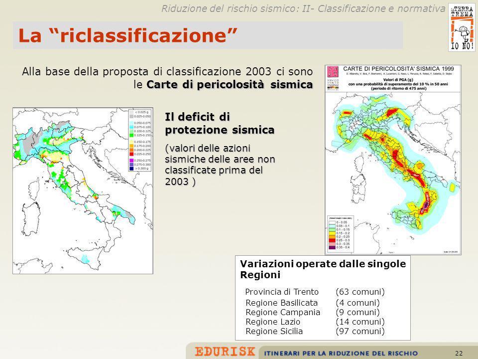 22 La riclassificazione Riduzione del rischio sismico: II- Classificazione e normativa Carte di pericolosità sismica Alla base della proposta di classificazione 2003 ci sono le Carte di pericolosità sismica Il deficit di protezione sismica (valori delle azioni sismiche delle aree non classificate prima del 2003 ) Variazioni operate dalle singole Regioni Provincia di Trento (63 comuni) Regione Basilicata (4 comuni) Regione Campania (9 comuni) Regione Lazio (14 comuni) Regione Sicilia (97 comuni)