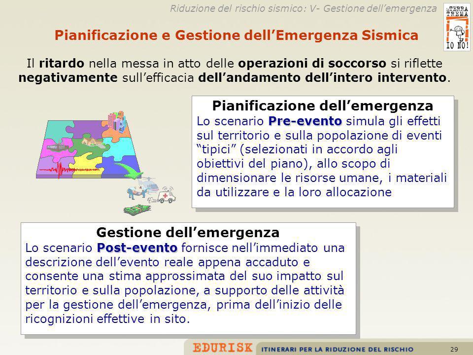29 Pianificazione e Gestione dellEmergenza Sismica Il ritardo nella messa in atto delle operazioni di soccorso si riflette negativamente sullefficacia dellandamento dellintero intervento.