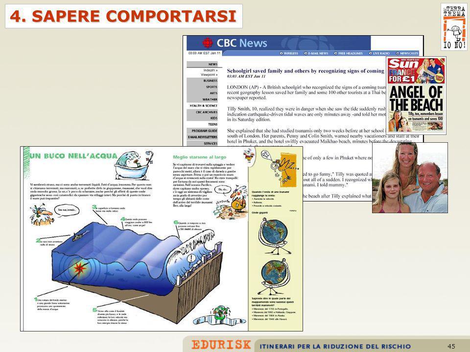 45 4. SAPERE COMPORTARSI