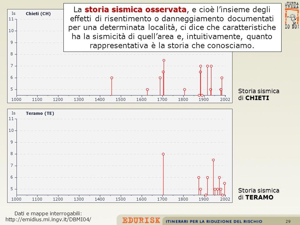 29 Storia sismica di TERAMO Dati e mappe interrogabili: http://emidius.mi.ingv.it/DBMI04/ Storia sismica di CHIETI storia sismica osservata La storia
