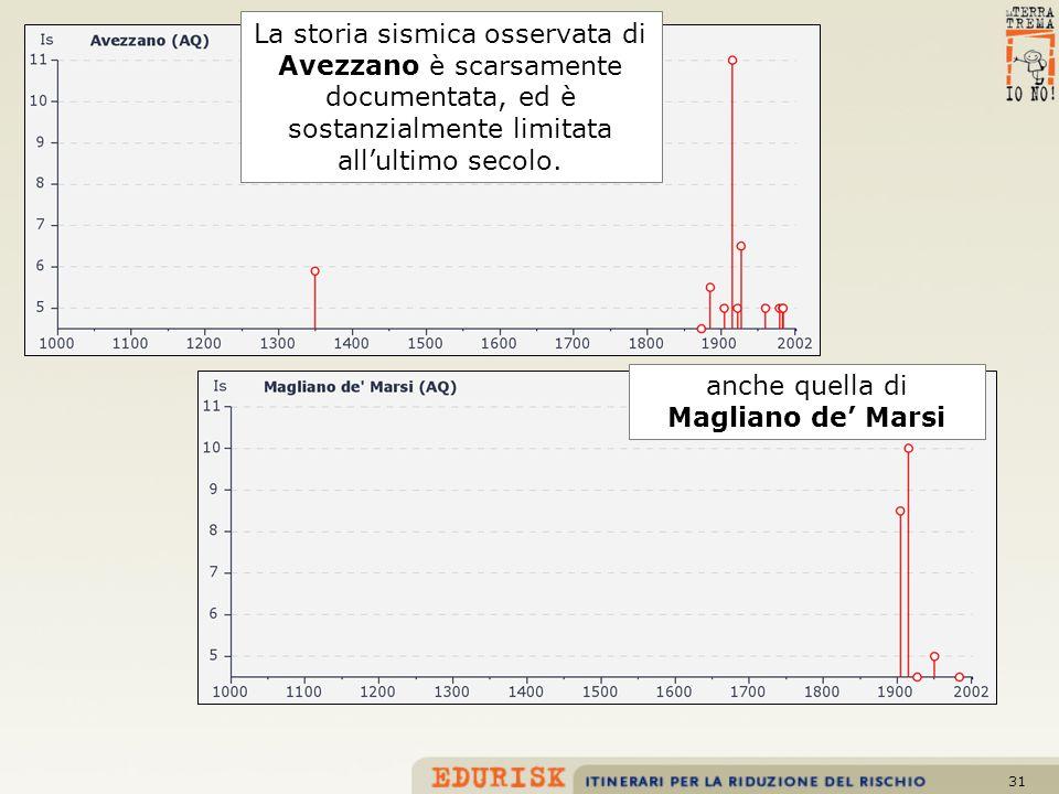 31 La storia sismica osservata di Avezzano è scarsamente documentata, ed è sostanzialmente limitata allultimo secolo. anche quella di Magliano de Mars