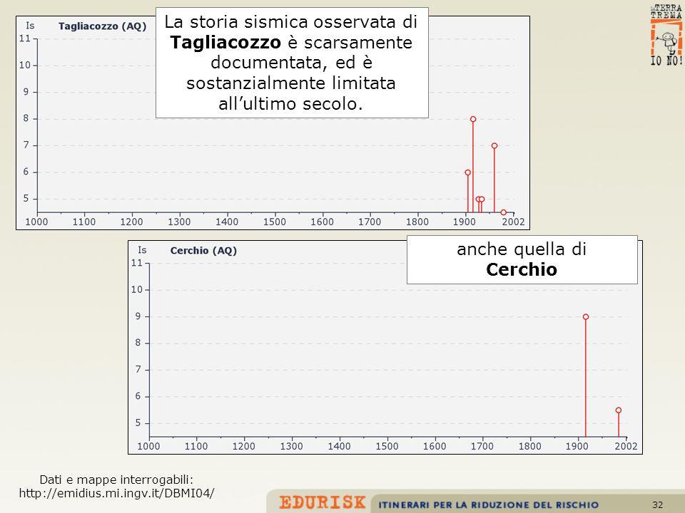 32 Dati e mappe interrogabili: http://emidius.mi.ingv.it/DBMI04/ La storia sismica osservata di Tagliacozzo è scarsamente documentata, ed è sostanzial