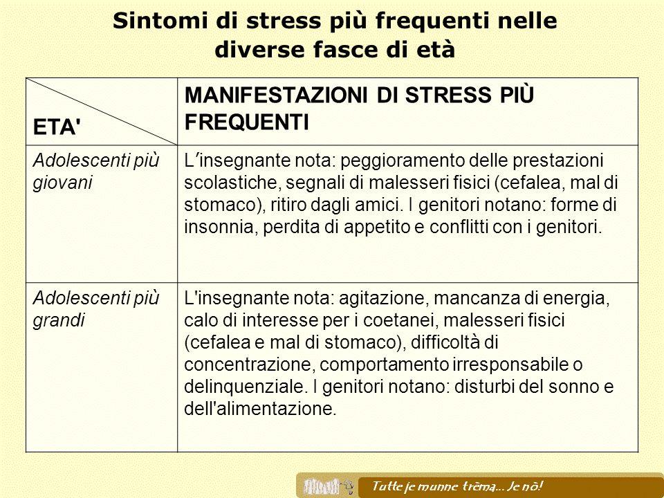 Sintomi di stress più frequenti nelle diverse fasce di età ETA' MANIFESTAZIONI DI STRESS PIÙ FREQUENTI Adolescenti pi ù giovani L insegnante nota: peg