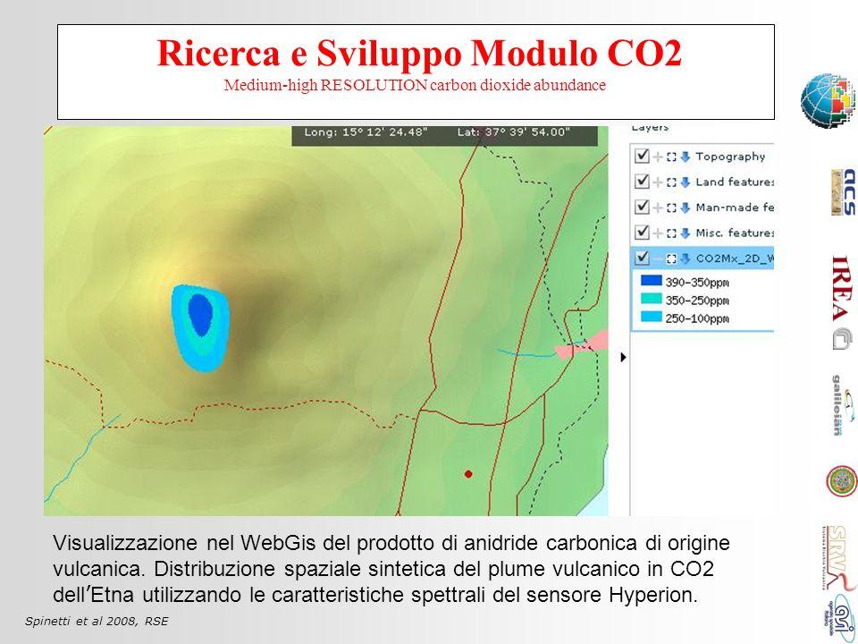 Ricerca e Sviluppo Modulo CO2 Medium-high RESOLUTION carbon dioxide abundance Visualizzazione nel WebGis del prodotto di anidride carbonica di origine