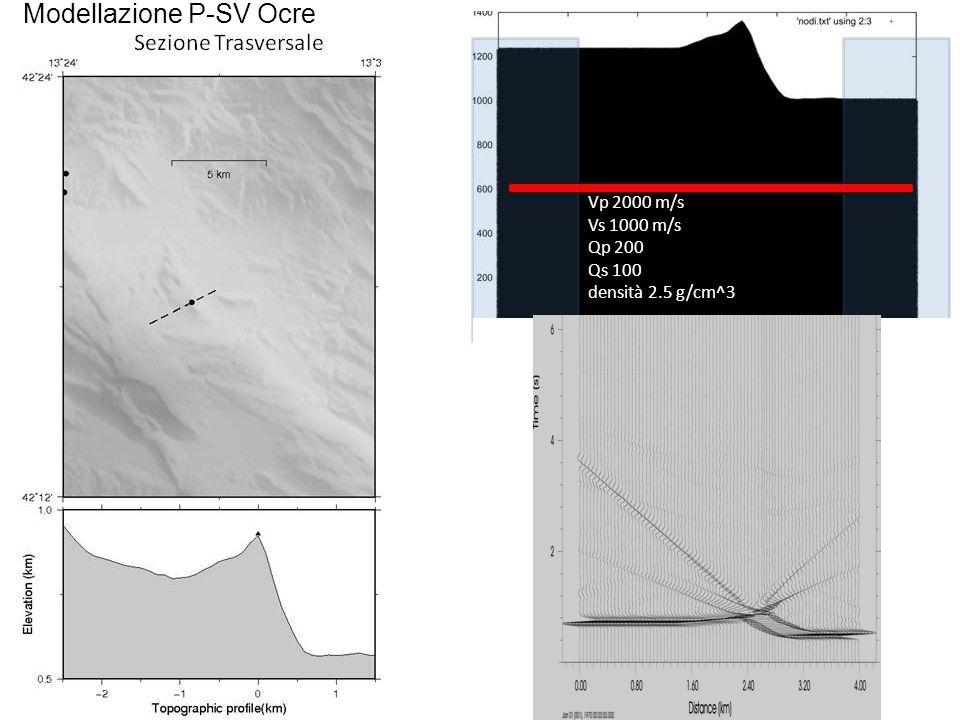Vp 2000 m/s Vs 1000 m/s Qp 200 Qs 100 densità 2.5 g/cm^3 Modellazione P-SV Ocre