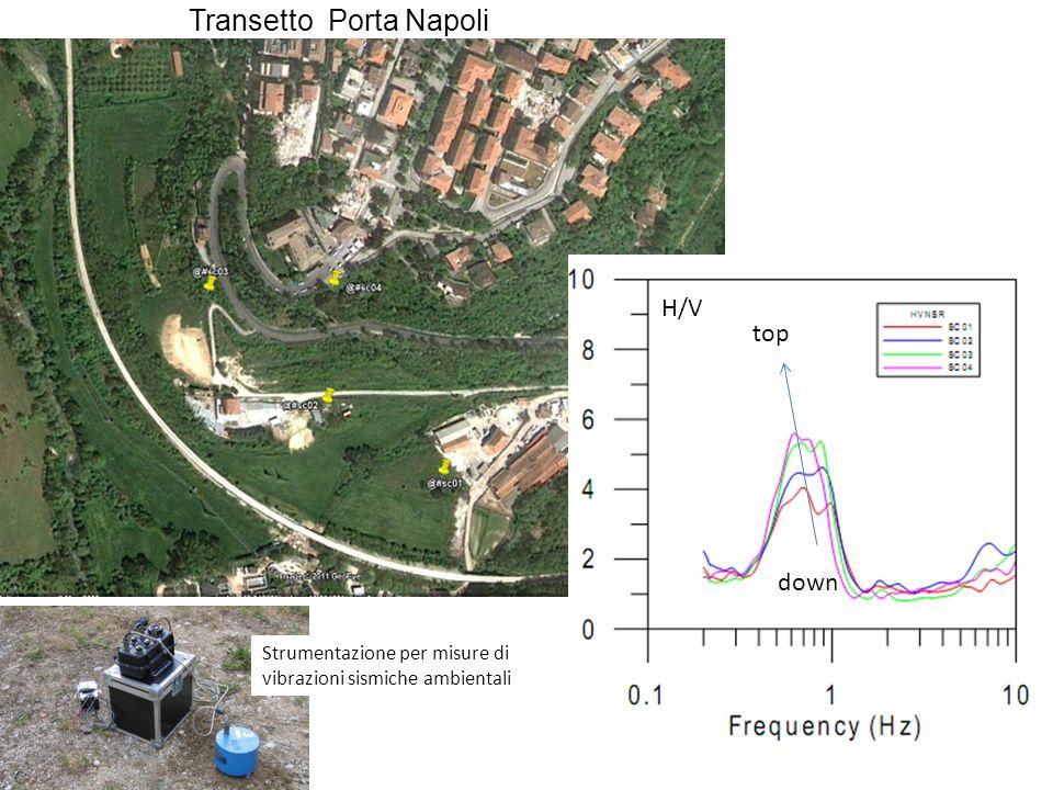 down top Transetto Porta Napoli H/V Strumentazione per misure di vibrazioni sismiche ambientali