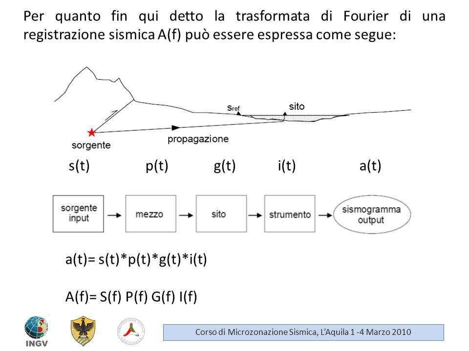 Corso di Microzonazione Sismica, LAquila 1 -4 Marzo 2010 Per quanto fin qui detto la trasformata di Fourier di una registrazione sismica A(f) può esse