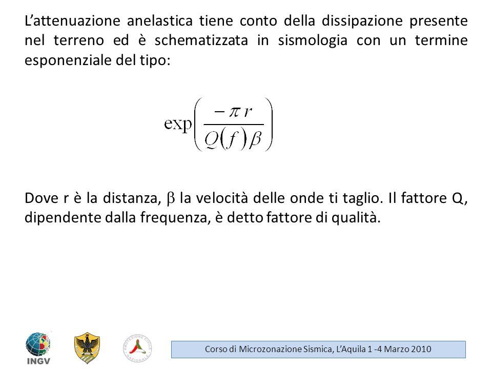 Lattenuazione anelastica tiene conto della dissipazione presente nel terreno ed è schematizzata in sismologia con un termine esponenziale del tipo: Do