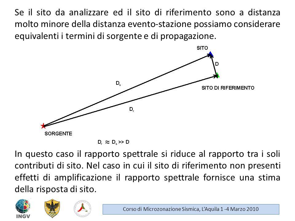 Se il sito da analizzare ed il sito di riferimento sono a distanza molto minore della distanza evento-stazione possiamo considerare equivalenti i term