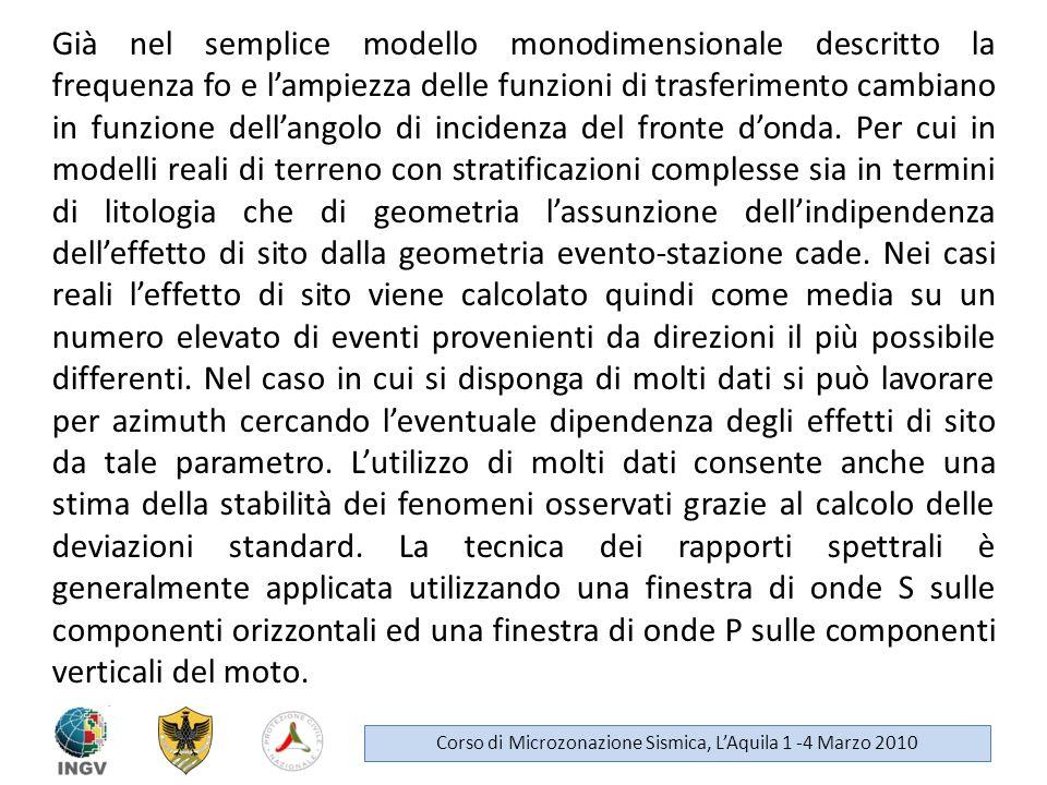 Già nel semplice modello monodimensionale descritto la frequenza fo e lampiezza delle funzioni di trasferimento cambiano in funzione dellangolo di inc