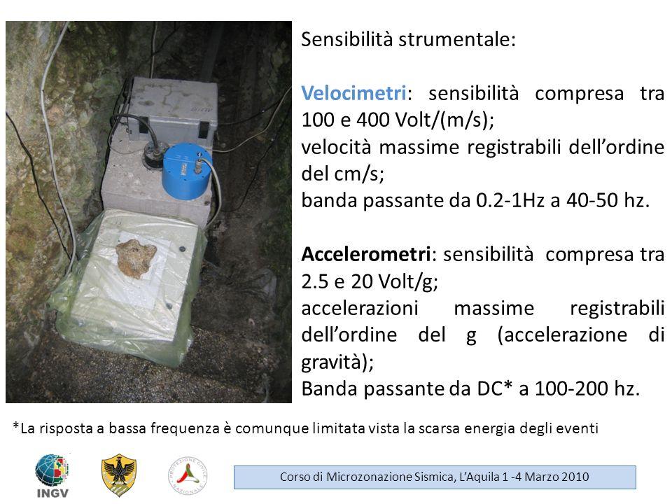 Sensibilità strumentale: Velocimetri: sensibilità compresa tra 100 e 400 Volt/(m/s); velocità massime registrabili dellordine del cm/s; banda passante