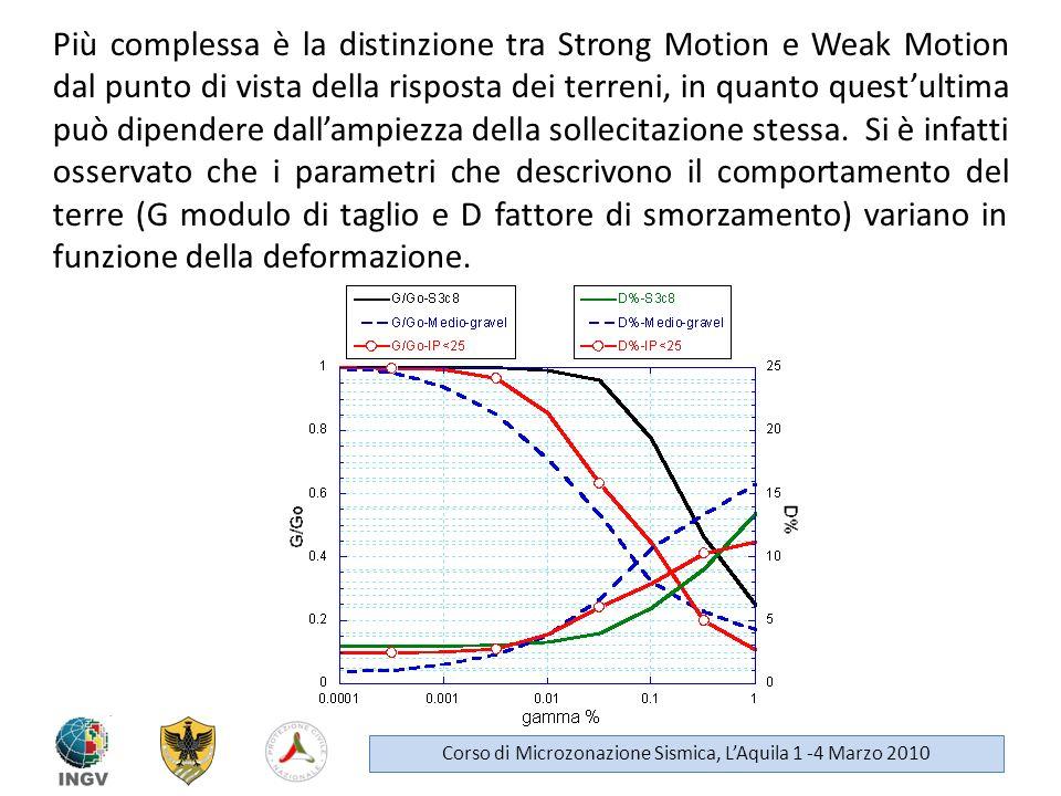 Più complessa è la distinzione tra Strong Motion e Weak Motion dal punto di vista della risposta dei terreni, in quanto questultima può dipendere dall