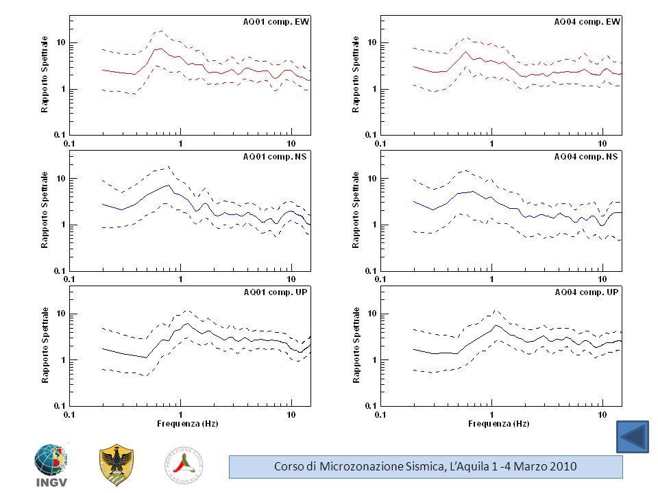 Corso di Microzonazione Sismica, LAquila 1 -4 Marzo 2010