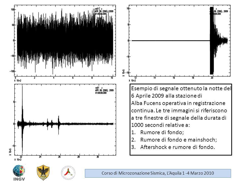 Corso di Microzonazione Sismica, LAquila 1 -4 Marzo 2010 Esempio di segnale ottenuto la notte del 6 Aprile 2009 alla stazione di Alba Fucens operativa