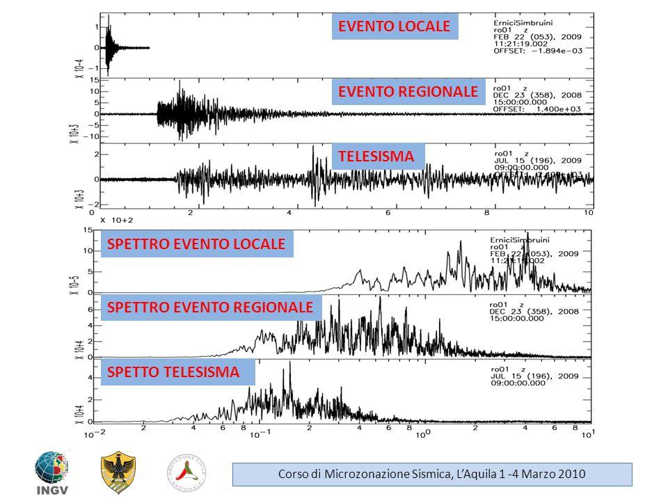 Per determinare la durata dellevento e lintervallo di frequenza in cui levento stesso si distingue dal rumore di fondo si analizza il rapporto segnale/rumore, inteso come il rapporto tra due finestre di uguale durata relative rispettivamente al segnale sismico e al rumore di fondo.