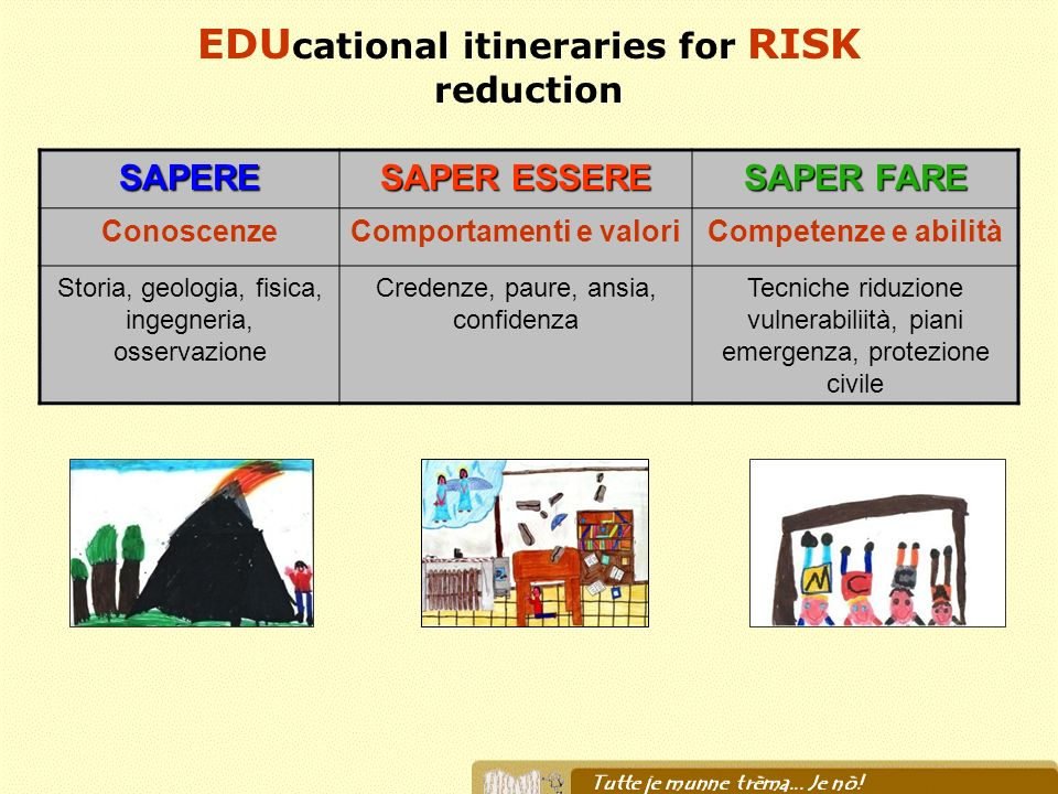 EDU cational itineraries for RISK reductionSAPERE SAPER ESSERE SAPER FARE ConoscenzeComportamenti e valoriCompetenze e abilità Storia, geologia, fisic