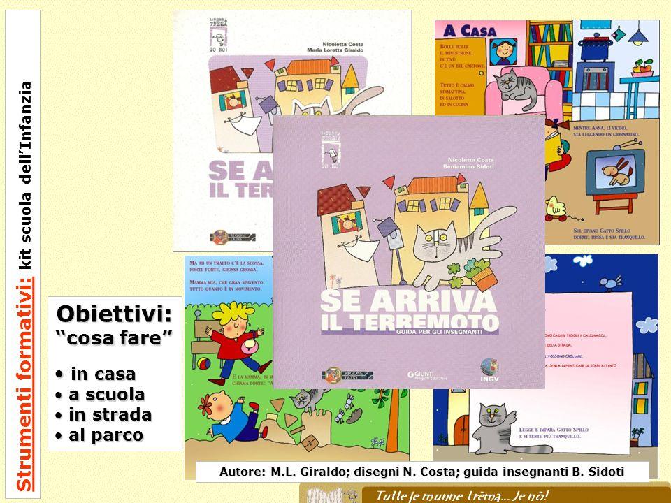 Strumenti formativi: kit scuola dellInfanzia Autore: M.L. Giraldo; disegni N. Costa; guida insegnanti B. Sidoti Obiettivi: cosa fare in casa in casa a