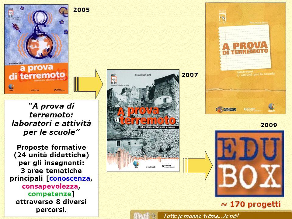 2005 2007 2009 A prova di terremoto: laboratori e attività per le scuole Proposte formative (24 unità didattiche) per gli insegnanti: 3 aree tematiche principali [conoscenza, consapevolezza, competenze] attraverso 8 diversi percorsi.