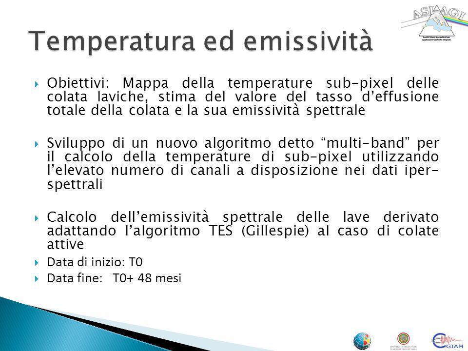 Obiettivi: Mappa della temperature sub-pixel delle colata laviche, stima del valore del tasso deffusione totale della colata e la sua emissività spett