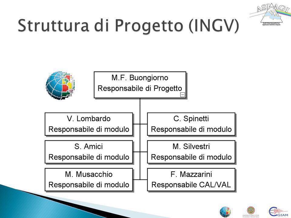 Obiettivi Banca dati spettrali e tessiturali di superfici geologiche.
