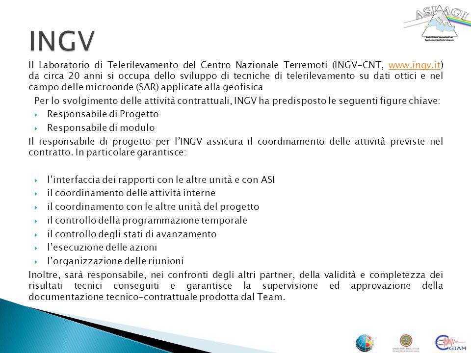 Il Laboratorio di Telerilevamento del Centro Nazionale Terremoti (INGV-CNT, www.ingv.it) da circa 20 anni si occupa dello sviluppo di tecniche di tele