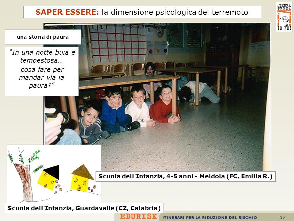19 Scuola dellInfanzia, 4-5 anni - Meldola (FC, Emilia R.) una storia di paura In una notte buia e tempestosa… cosa fare per mandar via la paura? SAPE