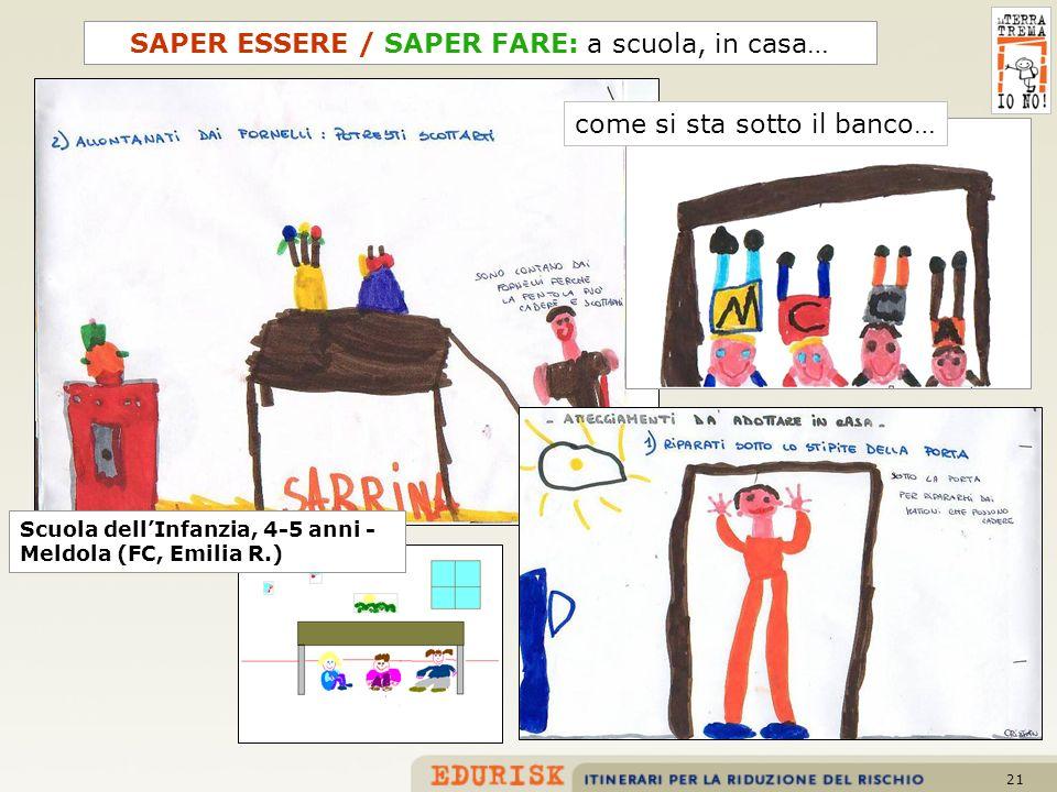 21 SAPER ESSERE / SAPER FARE: a scuola, in casa… Scuola dellInfanzia, 4-5 anni - Meldola (FC, Emilia R.) come si sta sotto il banco…