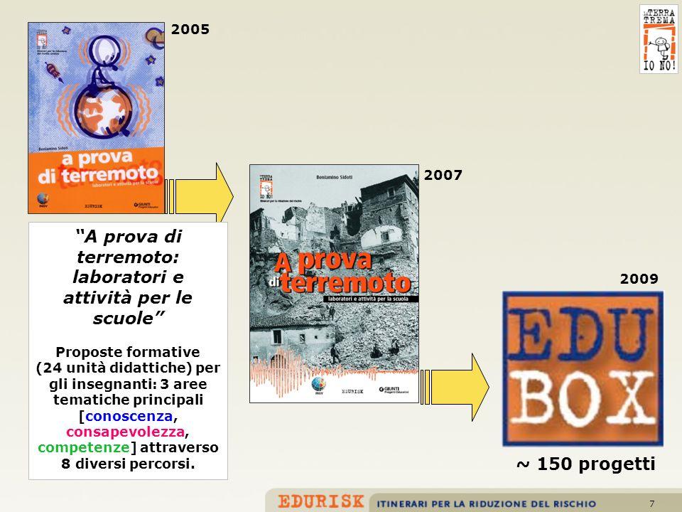 7 2005 2007 2009 A prova di terremoto: laboratori e attività per le scuole Proposte formative (24 unità didattiche) per gli insegnanti: 3 aree tematic