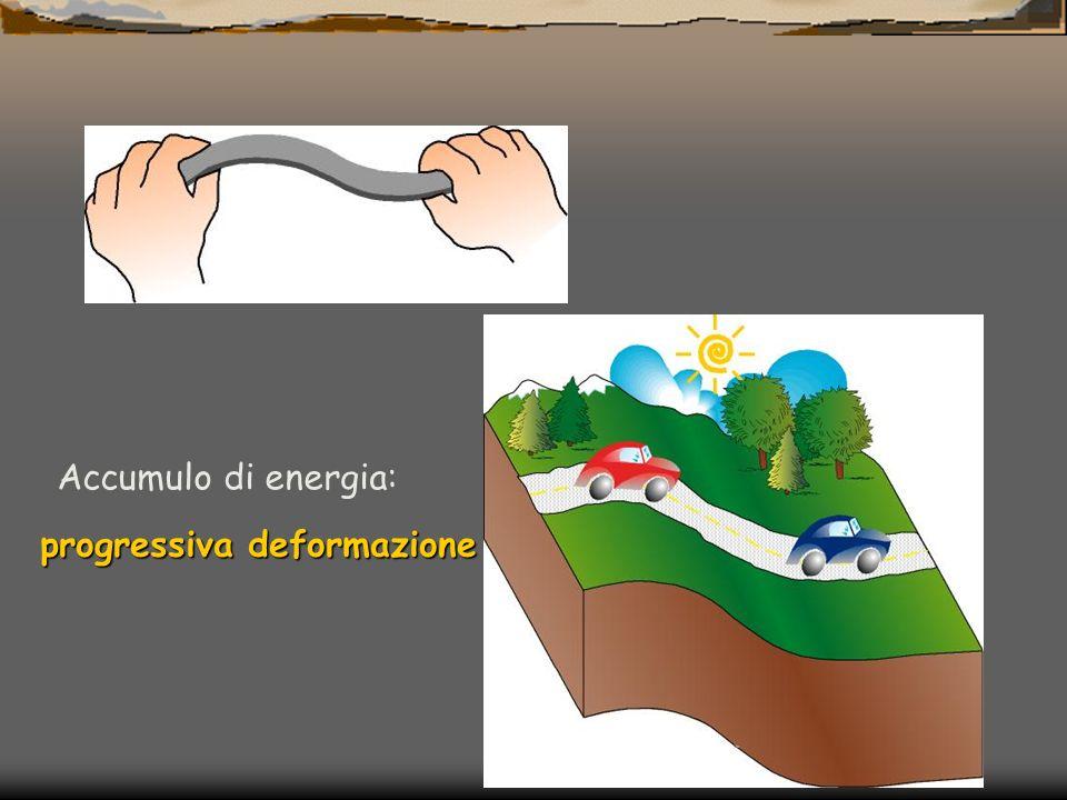 Posizione originale: senza deformazione Come si genera un terremoto? Le rocce della crosta terrestre sono sottoposte a degli sforzi causati dai movime