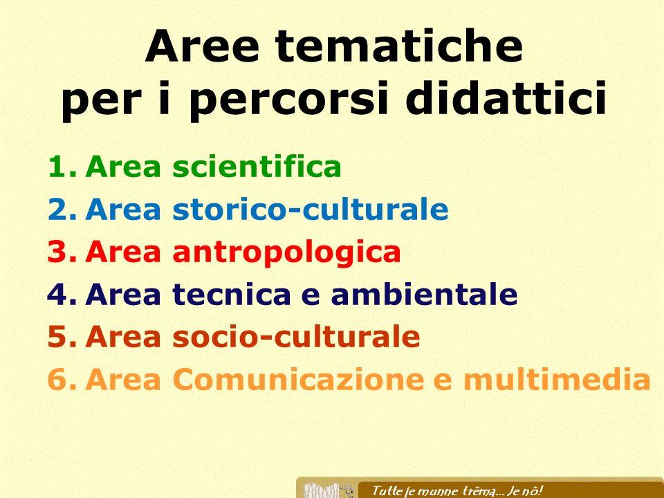 Aree tematiche per i percorsi didattici 1.Area scientifica 2.Area storico-culturale 3.Area antropologica 4.Area tecnica e ambientale 5.Area socio-cult