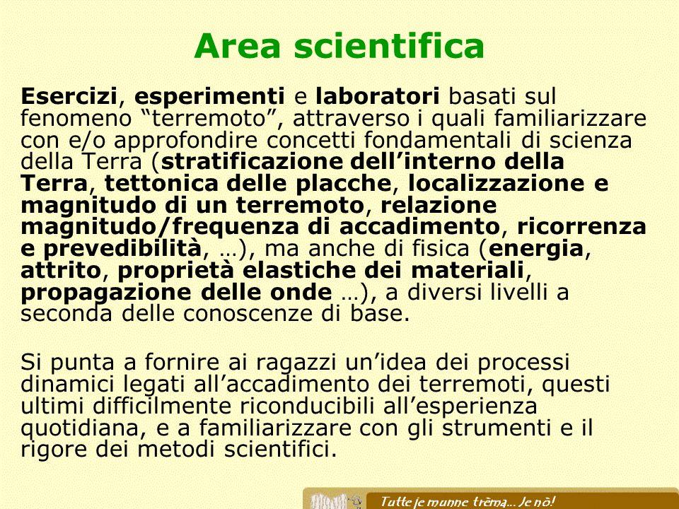Area scientifica Esercizi, esperimenti e laboratori basati sul fenomeno terremoto, attraverso i quali familiarizzare con e/o approfondire concetti fon